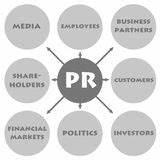 Public Relations Stock Illustrations – 1,295 Public ...