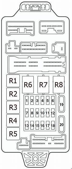 2008 Mitsubishi Lancer Fuse Box Diagram Decisiondiagram Ilsolitariothemovie It