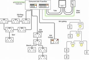 Typical House Wiring Diagram