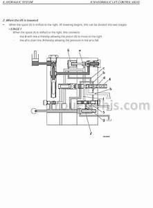 Same Explorer 75 85 95 Repair Manual  Tractor   U2013 Youfixthis