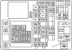 Fuse Box Diagram  U0026gt  Kia Optima  Jf  2016