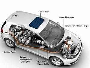 2000 Volkswagen Beetle Fuse Box Diagram  2000  Free Engine