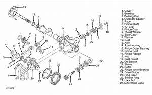 2002 Ford Excursion Front Hub Parts Breakdown