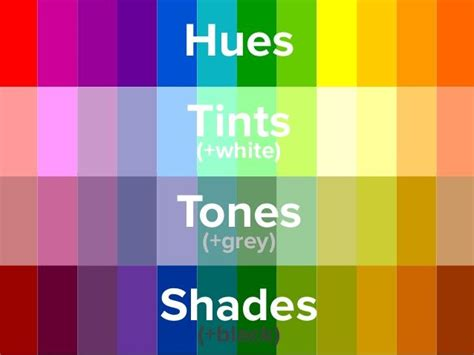 great presentation on color theory and the difference