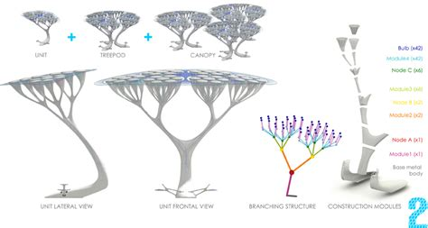 Faux Trees Convert Co2 To O2