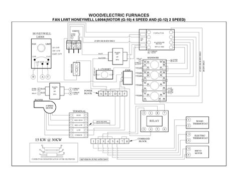 Hvac Connecting Wood Electric Furnace Smart