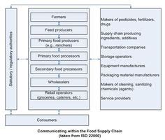 iso quality management systems images process