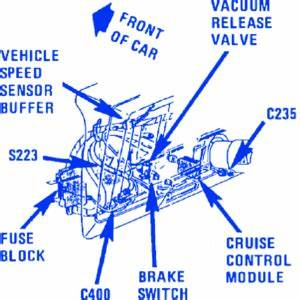 Chevrolet Caprice 1993 Front Electrical Circuit Wiring