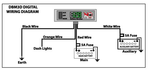 Piranha Offroad Battery Monitors Accessories Online