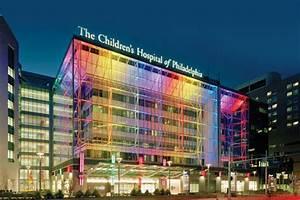 America's top pediatric hospitals