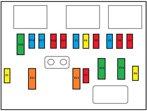 peugeot    fuse box diagram auto genius