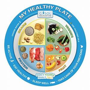 Downloadable  My Healthy Plate