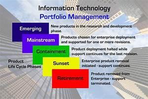 Information Technology Portfolio Management Stock Illustration
