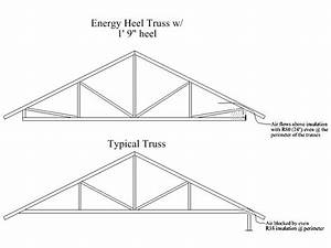 Cost of new roof roof truss prices roofingpost for Average price of roof trusses
