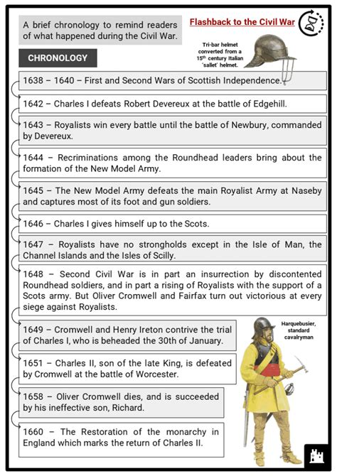 english civil war soldiers facts worksheets chronology
