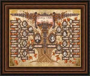 Framed Family Tree Chart