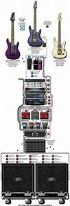 167 Best Images About Guitar Rigs Of The Stars  On