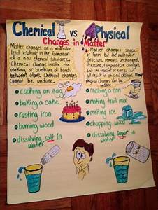 Chemical & physical changes in matter   3rd Grade ...