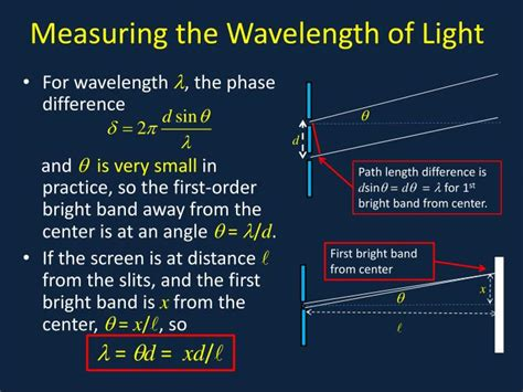 how to measure wavelength of light ppt interference i double slit powerpoint presentation
