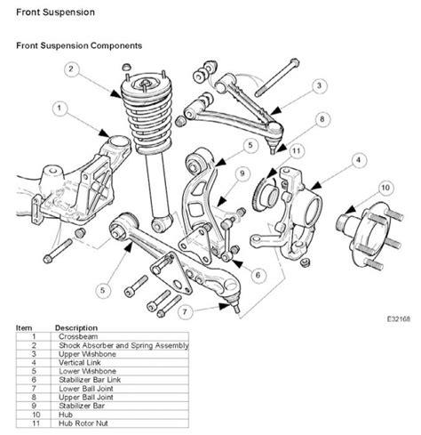 Jaguar Suspension Parts by Reference Parts List To Jaguar Forums