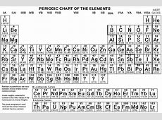 Periodic Table, periodic table of elements, periodic table