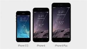 iPhone 6 vs iPhone 6 Plus vs iPhone 5s - Specifications