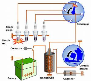 What Is An Ignition System