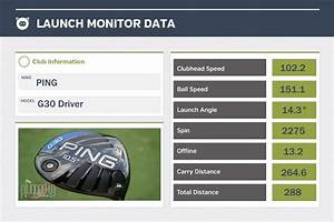 Ping G30 Driver Review Plugged In Golf