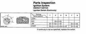 Toyota Neutral Safety Switch Wiring Diagram
