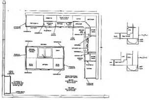 kitchen floor plans islands kitchen floor plan ideas afreakatheart