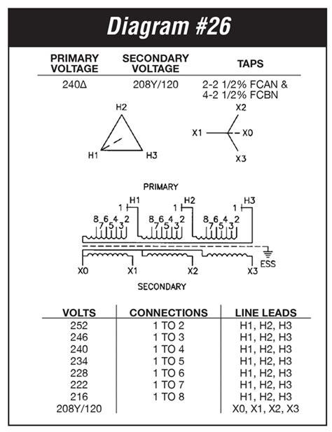 75 kva transformer wiring diagram 75 kva transformer primary 240 secondary 208y 120 federal pacific t242t75se
