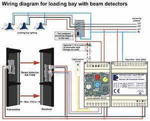 Extronic Elektronik Ab