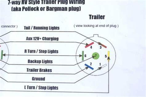 Dot Trailer Wiring Diagram by Dot 7 Pin Trailer Wiring Diagram Sle