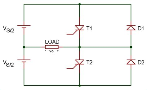 Different Types Inverters Their Applications