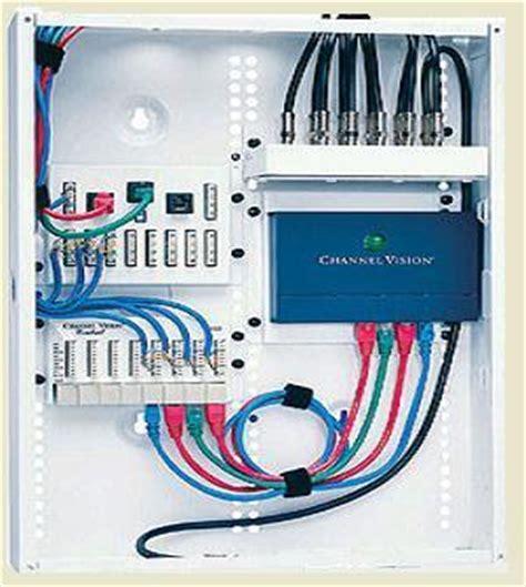 Commando Alarms Wiring Diagrams Autos Weblog