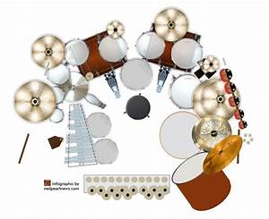Neil Peart Moving Pictures Drums