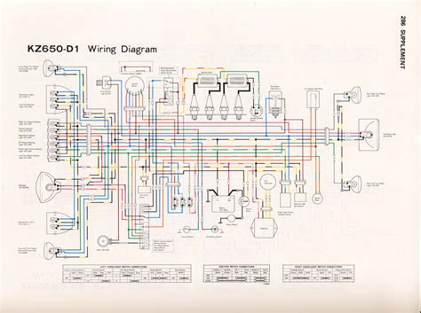 Kawasaki Brute 650 Wiring Diagram by Kawasaki Kz650 Hulp Gevraagd Techniek Vragen En