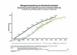 Ambulante Abrechnung Im Krankenhaus : aok gesundheitspartner bundesverband krankenhaus zdf ~ Themetempest.com Abrechnung