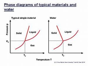 May Bifurcation Diagrams Exhibit The Parameter  U0026quot Time U0026quot  On