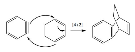 Organic Chemistry Retrosynthesis Practice Problems by Organic Chemistry 29 Aromaticity Nucleophilic Aromatic