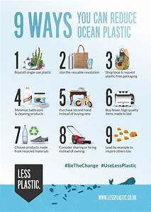 9 Ways You Can Reduce Ocean Plastic - Posters  U0026 Postcards