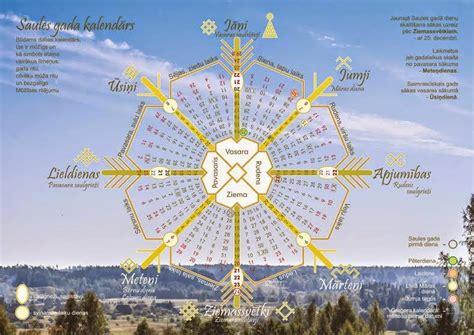 Latvijas Dievturu sadraudze: Saules kalendārs 2015.gadam