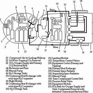 Soyuz Spacecraft Was A Soviet Built Spacecraft During The ...