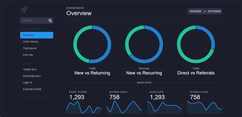 cool responsive css dashboard designs  bashooka