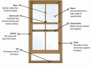 Window Replacement Guide  U00bb Signature Windows   Signature
