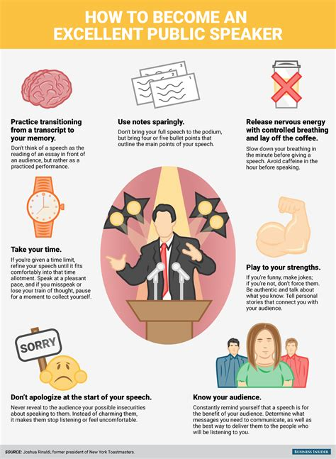 Basic Public Speaking Tips  Business Insider