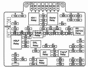 Wiring Diagram For 2000 Chevy Suburban