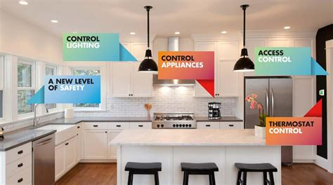 Smart Homes Are We There Yet by Is This The Answer To The Smart Home Configuration