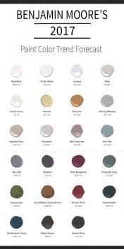 navy blue bathroom ideas benjamin 39 s 2017 paint color forecast benjamin