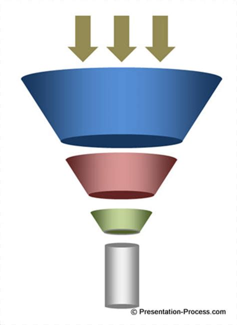 Funnel Clipart Clipart Funnel Clipart Collection Powerpoint Funnel